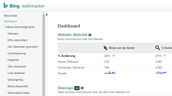 Bing Webmastertools