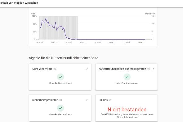 Google Search Console - HTTPS-Abdeckung unzureichend
