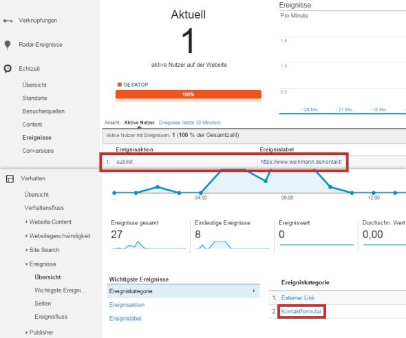 Ereignis-Berichte in Google Analytics