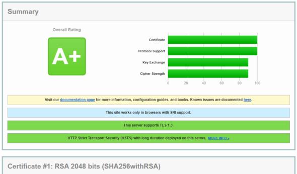 SSL-Check bei ssllabs.com